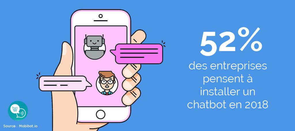 chatbot-entreprise