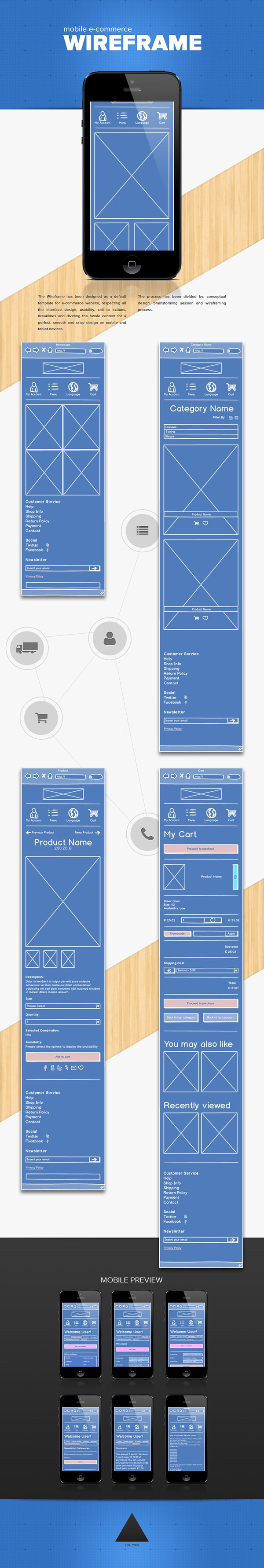 Wireframe e commerce mobile l 39 infographie pratique for E commerce mobili