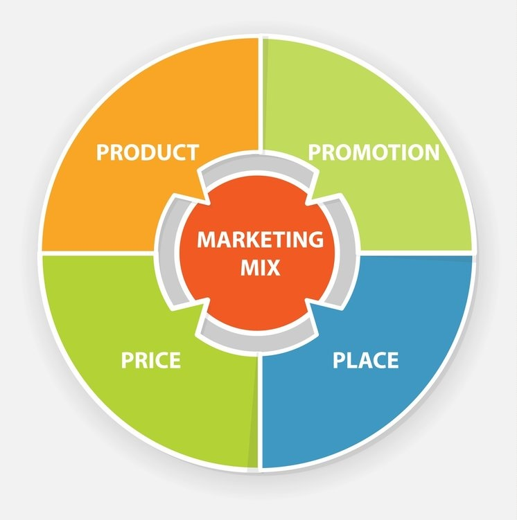 marketing_mix1