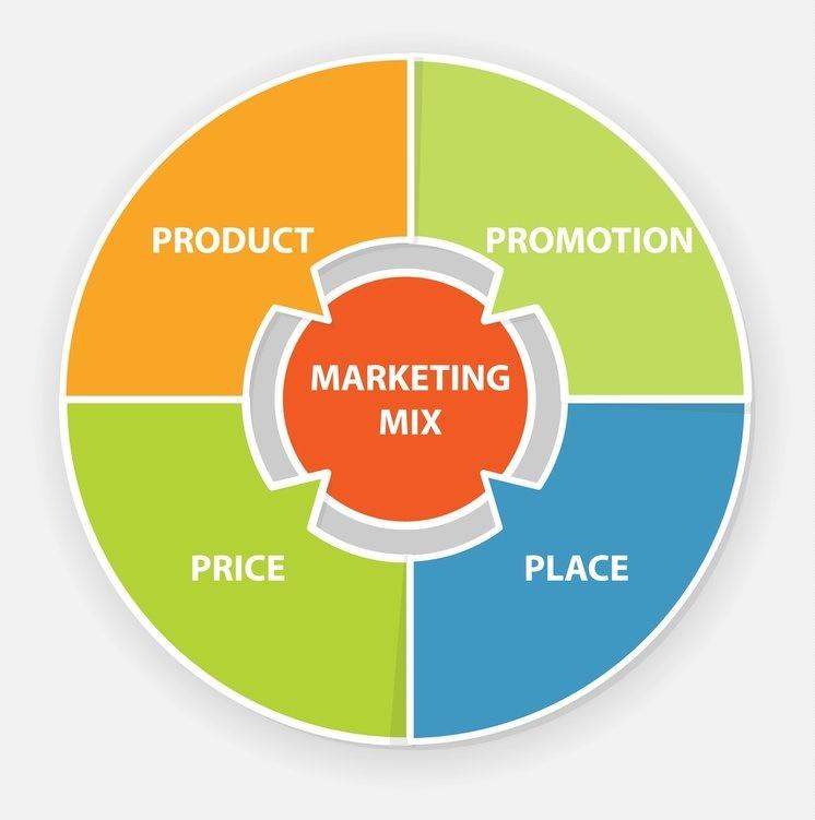 marketing_mix1